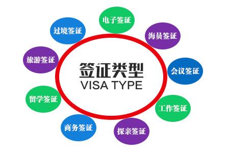 土耳其签证类型大全